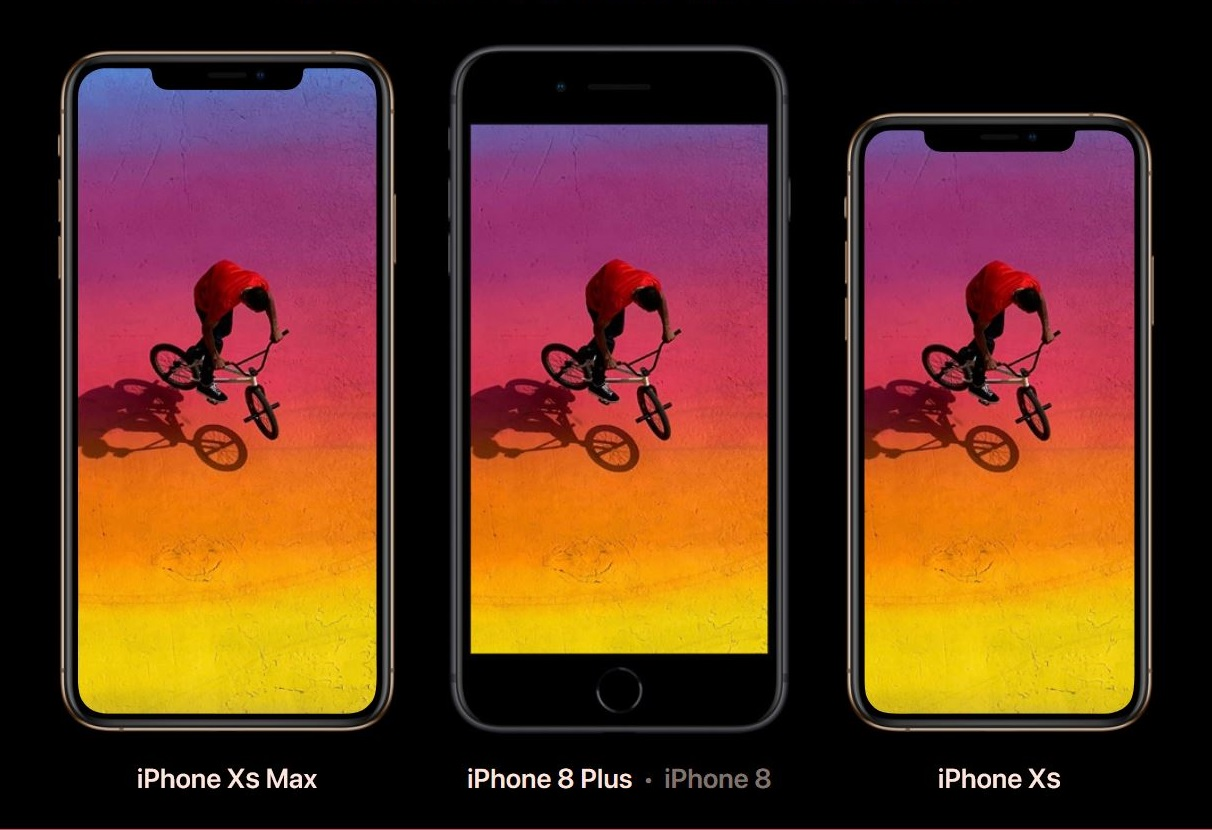 iPhone Xs Max vs iPhone Xs vs iPhone 8 Plus - Apple size comparison
